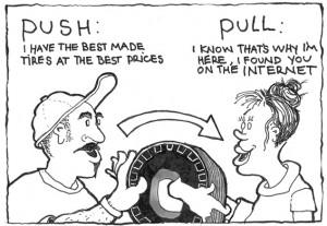 Push y Pull Empresa 2.0